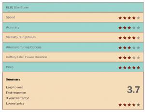 KLIQ UberTuner Star Rating