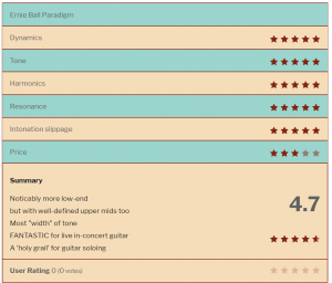 Star rating for Ernie Ball Paradigm strings