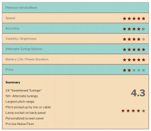 Peterson StroboRack Star Rating