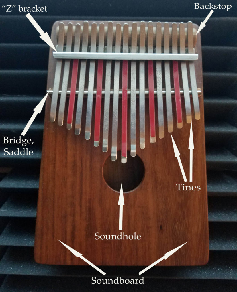 Kalimba parts nomenclature