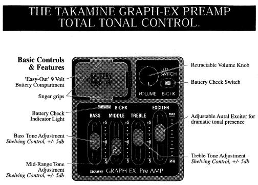 Takamine Graph-EX info